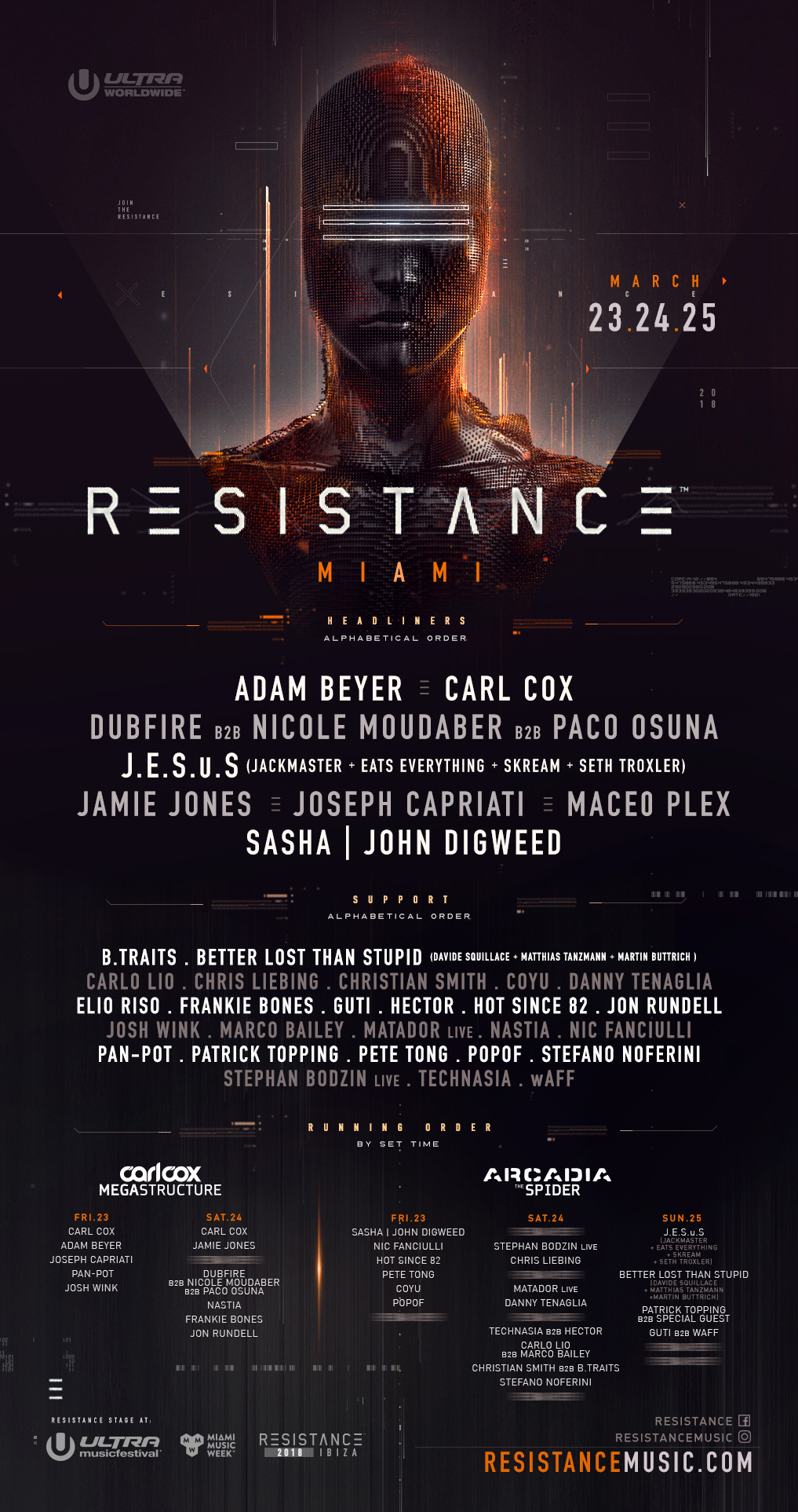 resistance-miami-lineup-2018