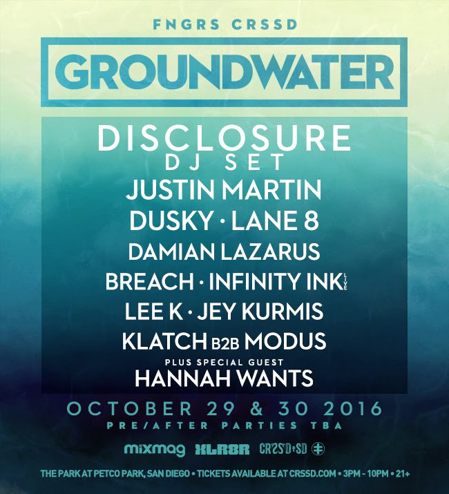 groundwater-fngrs-crssd
